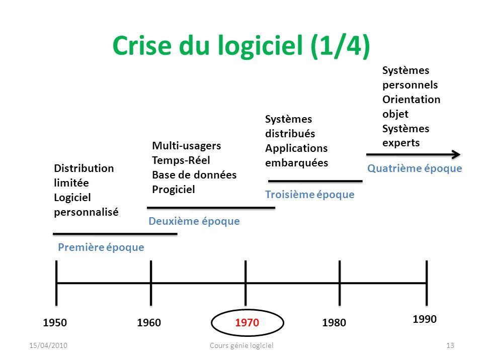 Crise du logiciel (1/4) 13 1950197019601980 1990 Distribution limitée Logiciel personnalisé Multi-usagers Temps-Réel Base de données Progiciel Système
