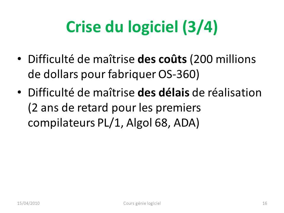 Crise du logiciel (3/4) Difficulté de maîtrise des coûts (200 millions de dollars pour fabriquer OS-360) Difficulté de maîtrise des délais de réalisat