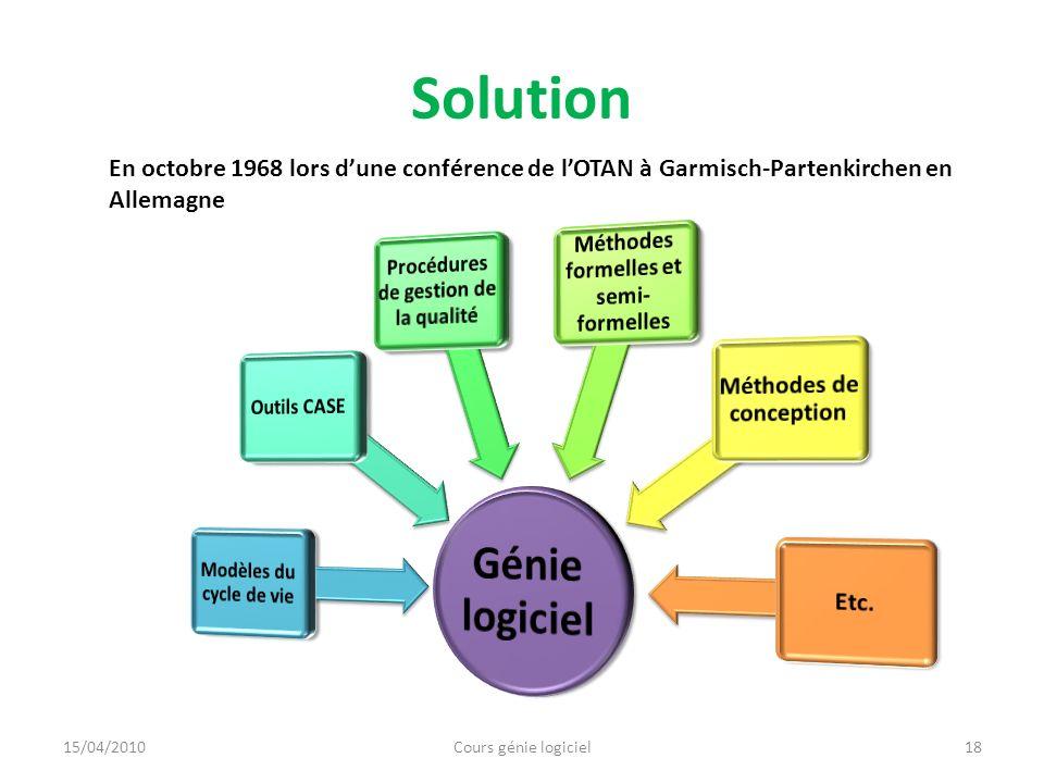 Solution 18Cours génie logiciel15/04/2010 En octobre 1968 lors dune conférence de lOTAN à Garmisch-Partenkirchen en Allemagne