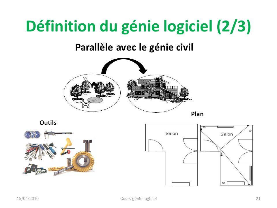 Définition du génie logiciel (2/3) 15/04/2010Cours génie logiciel21 Parallèle avec le génie civil Outils Plan