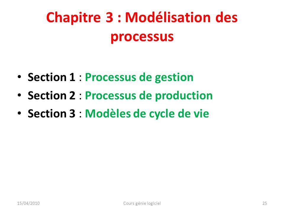 26 Processus de gestion Estimation, planification, suivi, … Processus qualité Documentation Processus de production Conception Réalisation Analyse Exploitation Cycle de vie Cours génie logiciel15/04/2010