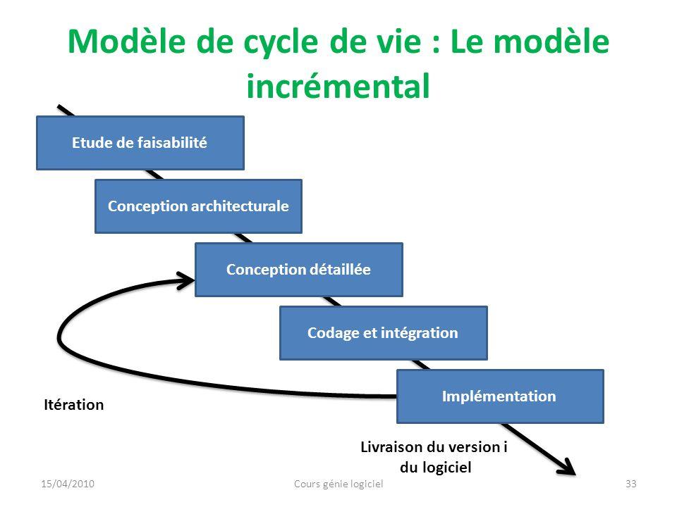 Modèle de cycle de vie : Le modèle incrémental Avantages Appliquer pour un logiciel de grande taille Réduire les délais de livraison Inconvénients Maintenance exhaustive Risques dinterruption de développement 15/04/2010Cours génie logiciel34