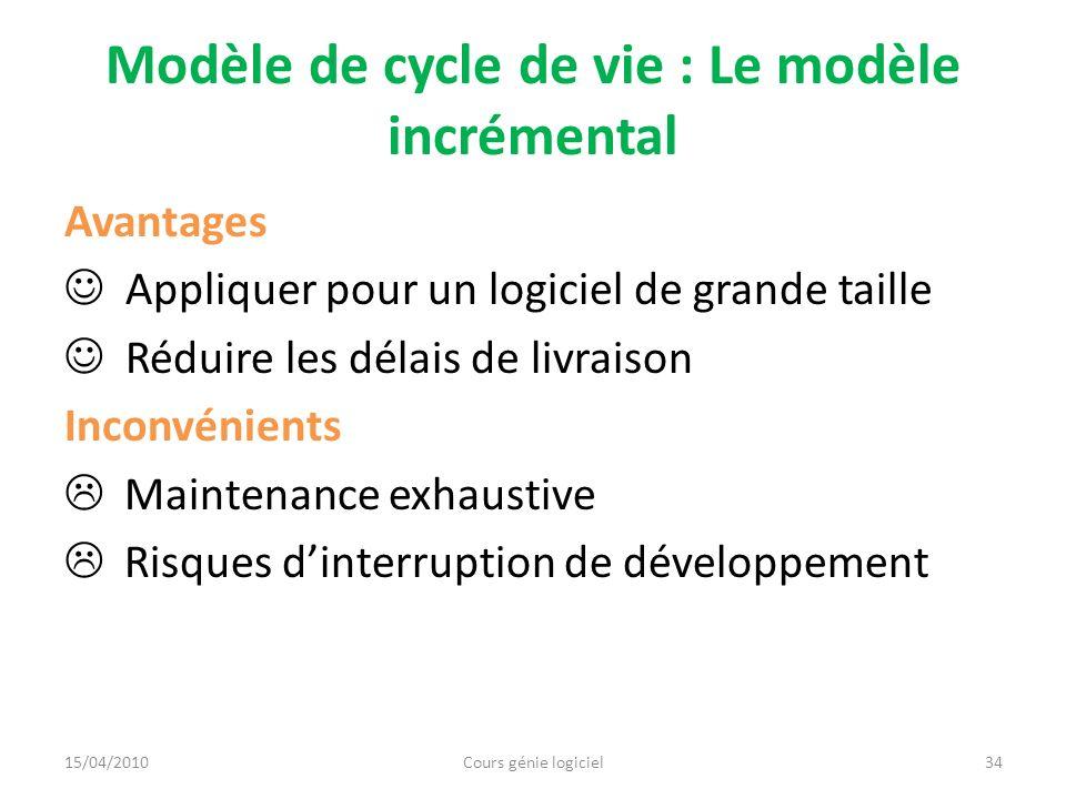 Modèle de cycle de vie : Le modèle de prototypage 15/04/2010Cours génie logiciel35 Analyse et spécification des besoinsConception et réalisationEvaluation du prototypageRévision et modification du prototypeDocumenter et compléter la définition des besoins
