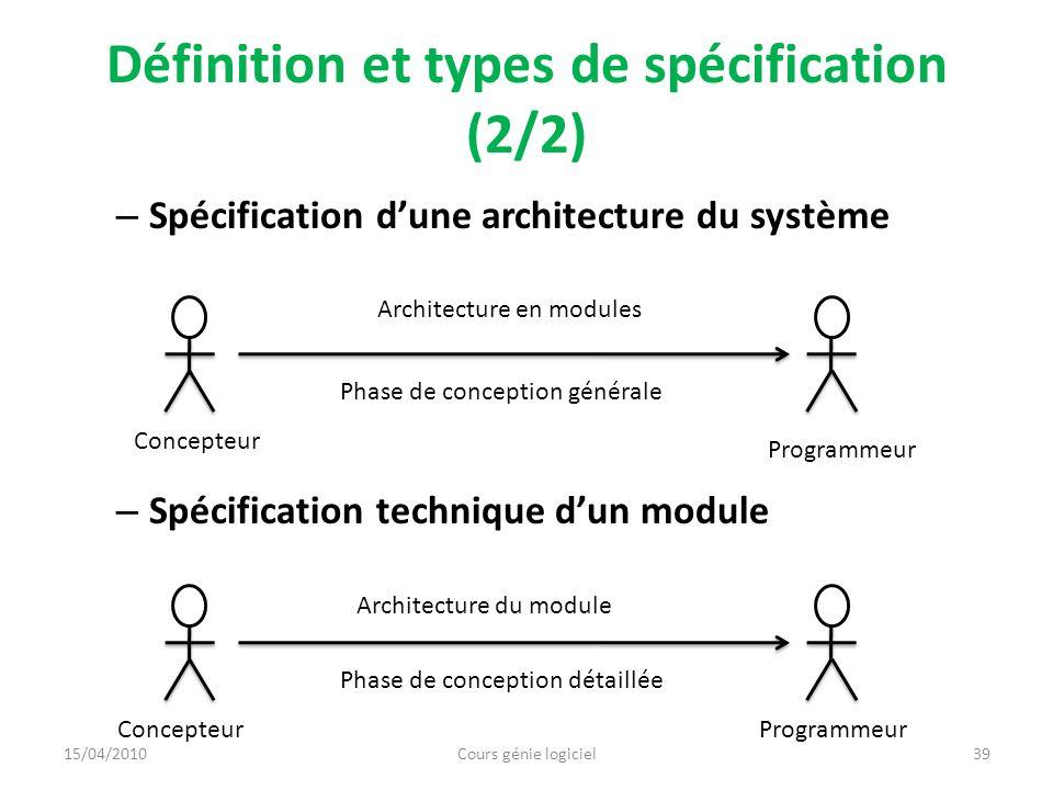 Définition et types de spécification (2/2) – Spécification dune architecture du système – Spécification technique dun module 39 Concepteur Programmeur