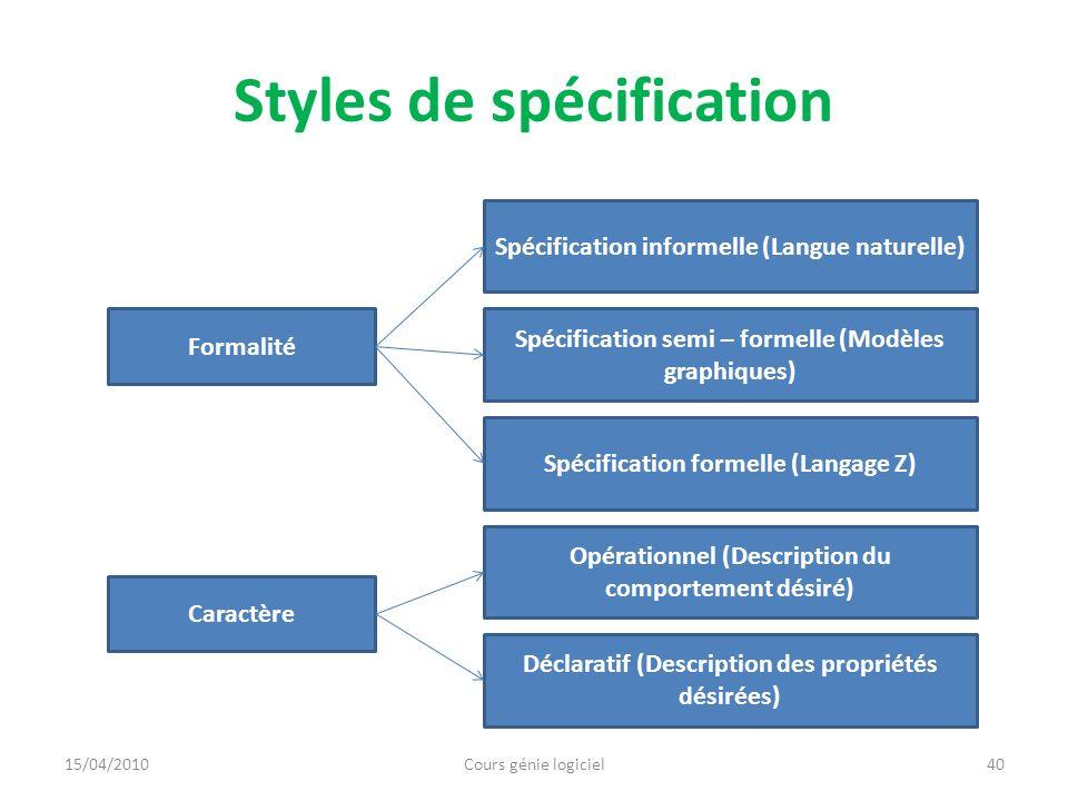 Styles de spécification : DFD Une technique semi-formelle et opérationnelle La représentation graphique distingue : Les fonctions par Les données stockées Les flux par Les entités externes par 41Cours génie logiciel15/04/2010 Exemple