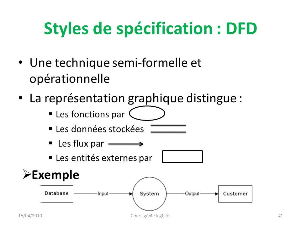 Styles de spécification : DFD Une technique semi-formelle et opérationnelle La représentation graphique distingue : Les fonctions par Les données stoc