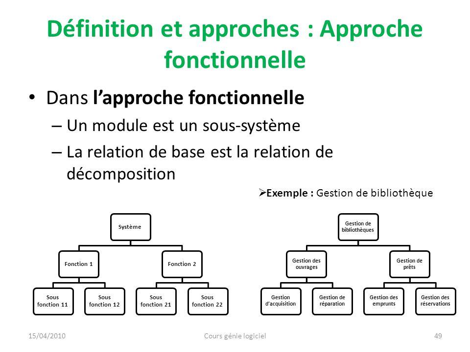 Approche fonctionnelle : Les diagrammes de structure Une organisation hiérarchique et fonctionnelle des systèmes La représentation graphique distingue : – Les modules par – La relation dappel entre modules par – Les flux de données par 50Cours génie logiciel15/04/2010
