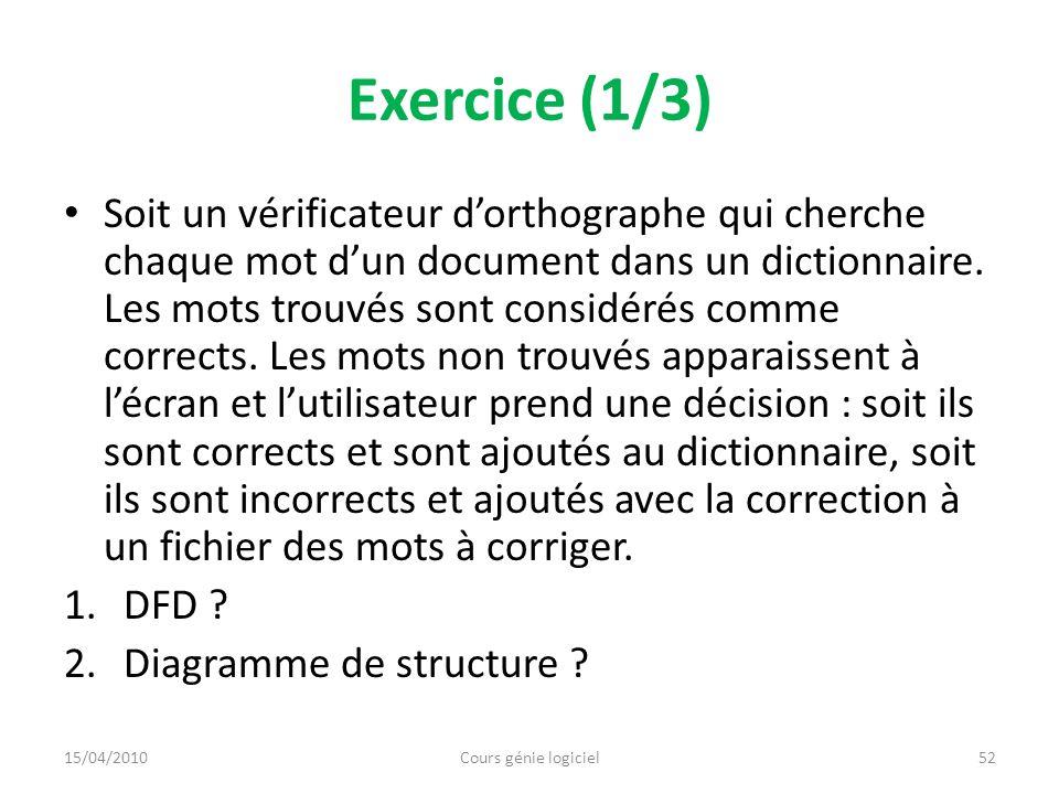 Exercice (1/3) Soit un vérificateur dorthographe qui cherche chaque mot dun document dans un dictionnaire. Les mots trouvés sont considérés comme corr