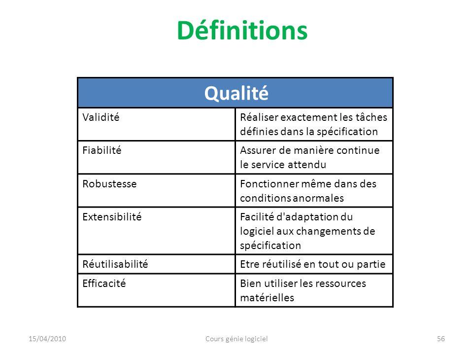 Définitions 56 Qualité ValiditéRéaliser exactement les tâches définies dans la spécification FiabilitéAssurer de manière continue le service attendu R
