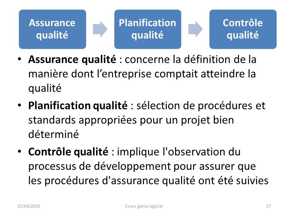 57 Assurance qualité : concerne la définition de la manière dont lentreprise comptait atteindre la qualité Planification qualité : sélection de procéd