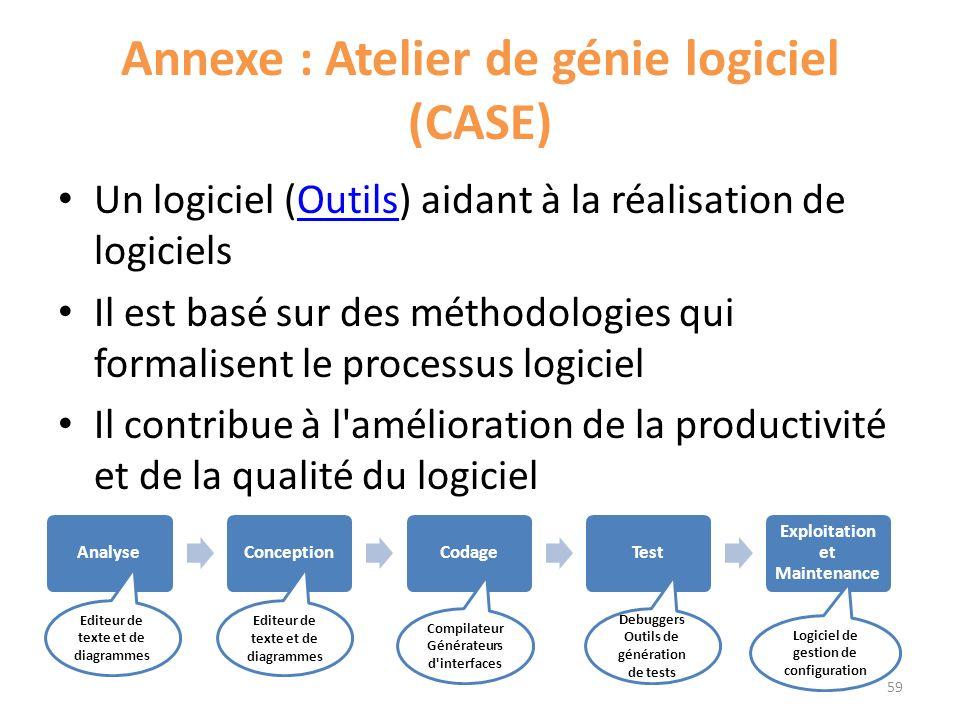 Annexe : Atelier de génie logiciel (CASE) Un logiciel (Outils) aidant à la réalisation de logicielsOutils Il est basé sur des méthodologies qui formal