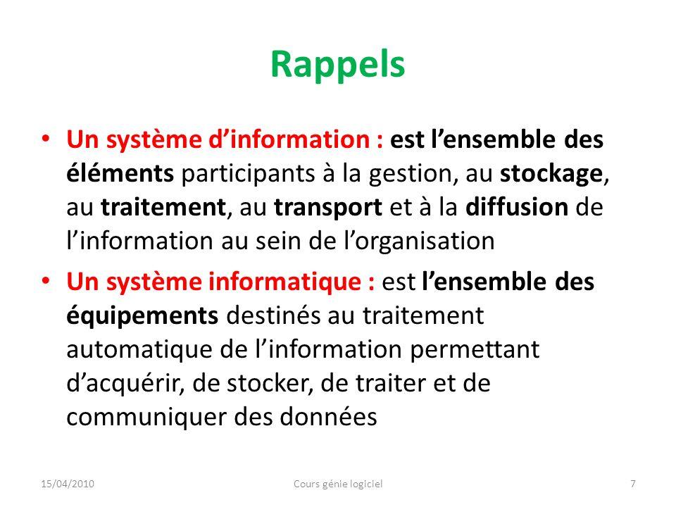 Rappels Un système dinformation : est lensemble des éléments participants à la gestion, au stockage, au traitement, au transport et à la diffusion de