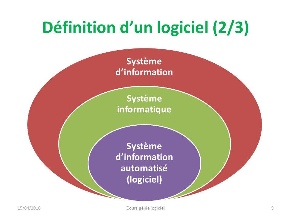 Définition dun logiciel (3/3) Un logiciel est un produit qui couvre un ensemble organisé de : – Programmes – Procédés – Documentation – Services 15/04/2010Cours génie logiciel10
