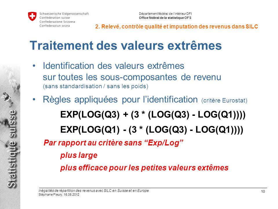 10 Inégalités de répartition des revenus avec SILC en Suisse et en Europe Stéphane Fleury, 15.06.2012 Département fédéral de lintérieur DFI Office fédéral de la statistique OFS 2.