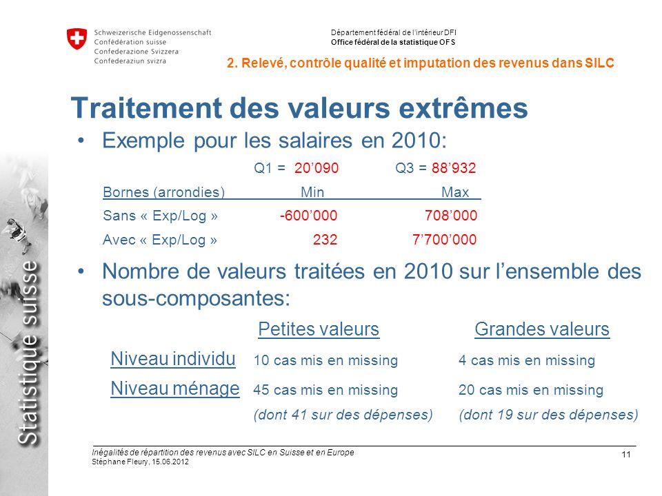11 Inégalités de répartition des revenus avec SILC en Suisse et en Europe Stéphane Fleury, 15.06.2012 Département fédéral de lintérieur DFI Office fédéral de la statistique OFS 2.