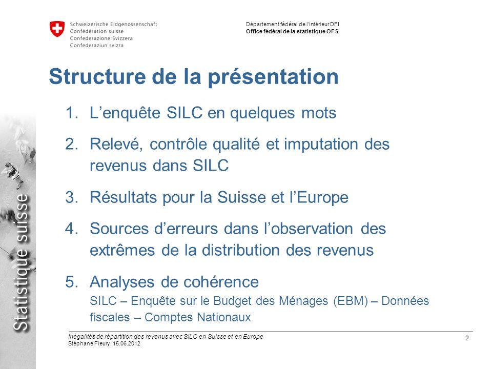 23 Inégalités de répartition des revenus avec SILC en Suisse et en Europe Stéphane Fleury, 15.06.2012 Département fédéral de lintérieur DFI Office fédéral de la statistique OFS 3.