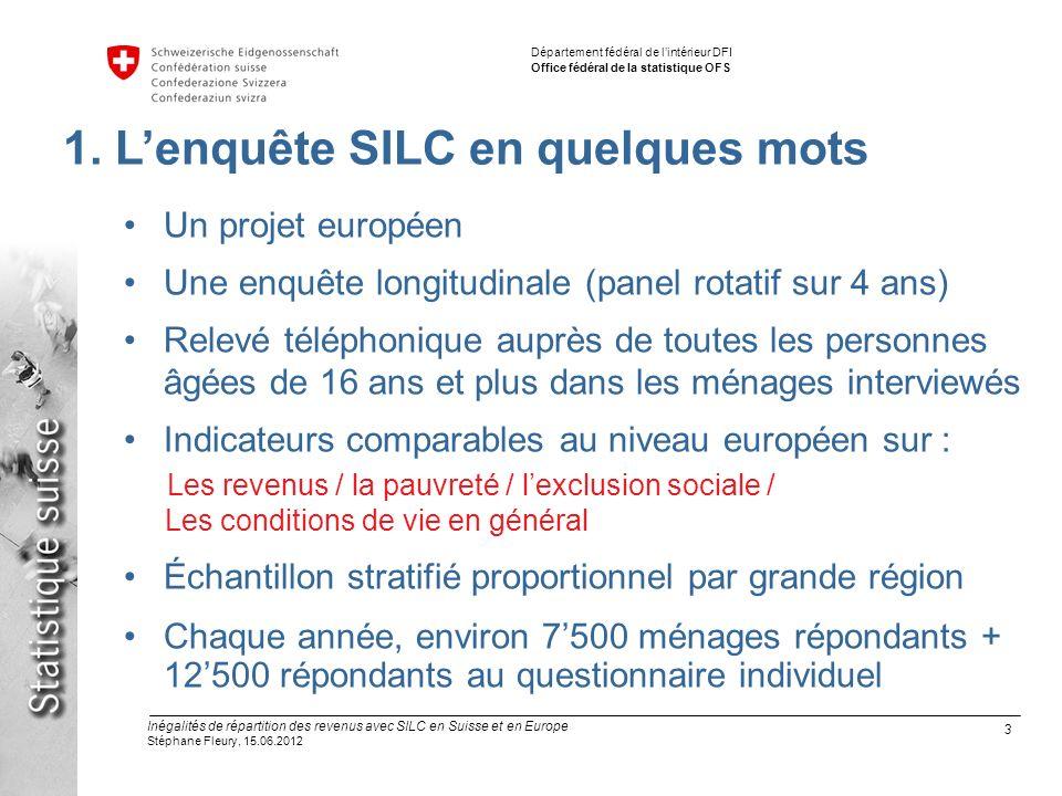 3 Inégalités de répartition des revenus avec SILC en Suisse et en Europe Stéphane Fleury, 15.06.2012 Département fédéral de lintérieur DFI Office fédéral de la statistique OFS 1.