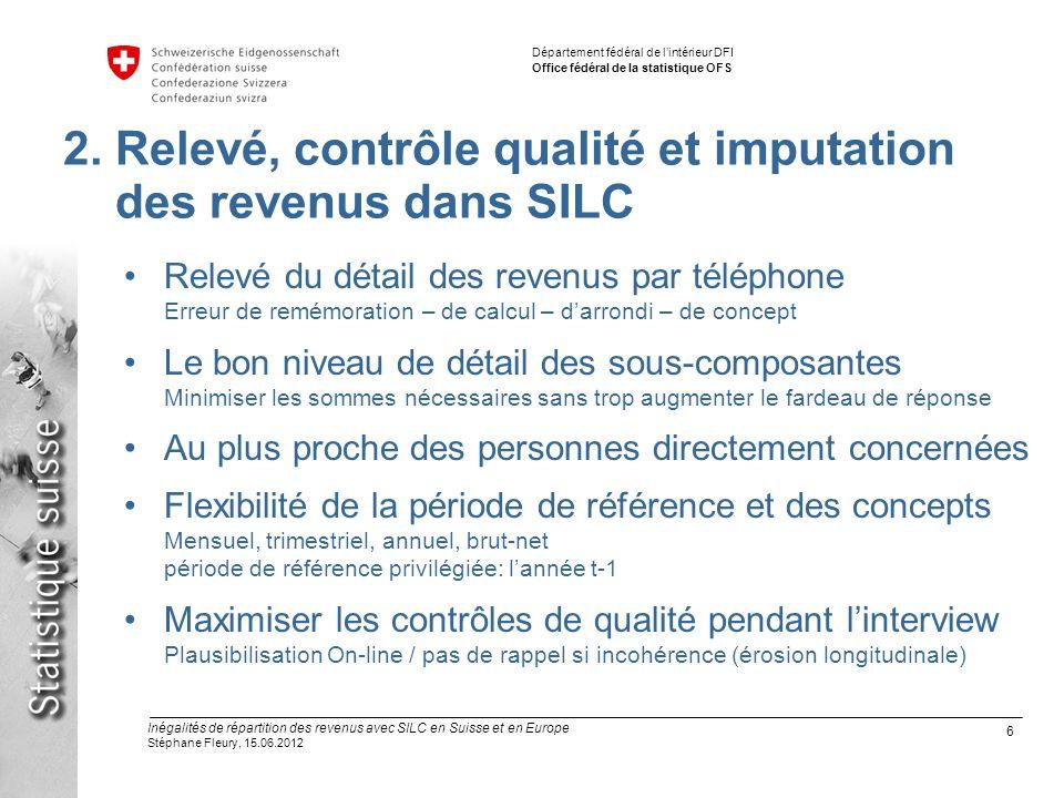 6 Inégalités de répartition des revenus avec SILC en Suisse et en Europe Stéphane Fleury, 15.06.2012 Département fédéral de lintérieur DFI Office fédéral de la statistique OFS 2.