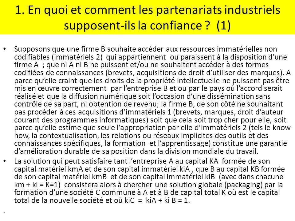 1. En quoi et comment les partenariats industriels supposent-ils la confiance ? (1) Supposons que une firme B souhaite accéder aux ressources immatéri