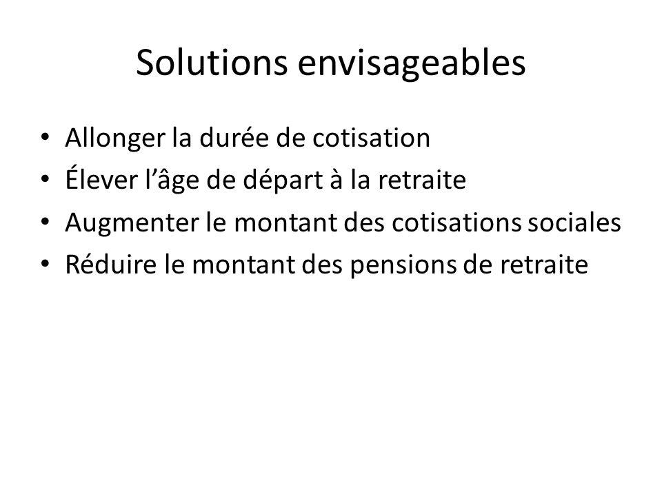 Solutions envisageables Allonger la durée de cotisation Élever lâge de départ à la retraite Augmenter le montant des cotisations sociales Réduire le m