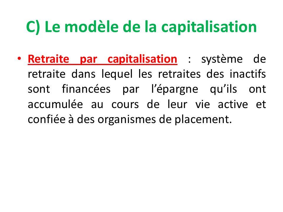C) Le modèle de la capitalisation Retraite par capitalisation : système de retraite dans lequel les retraites des inactifs sont financées par lépargne