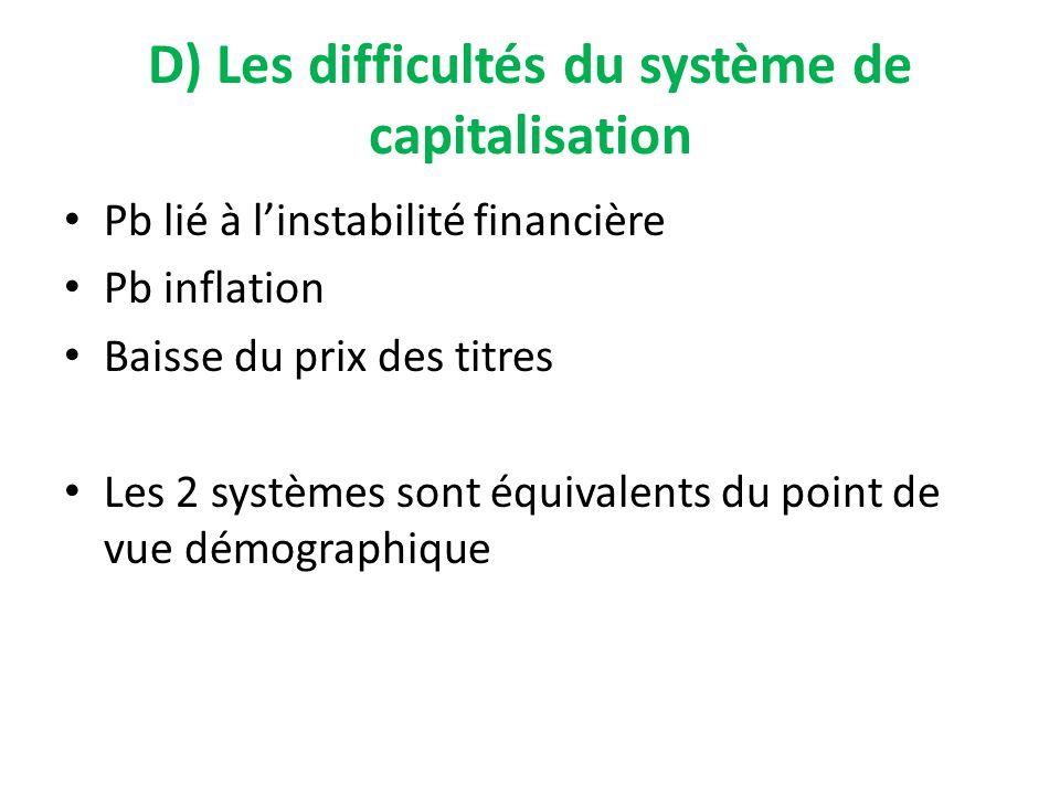 D) Les difficultés du système de capitalisation Pb lié à linstabilité financière Pb inflation Baisse du prix des titres Les 2 systèmes sont équivalent