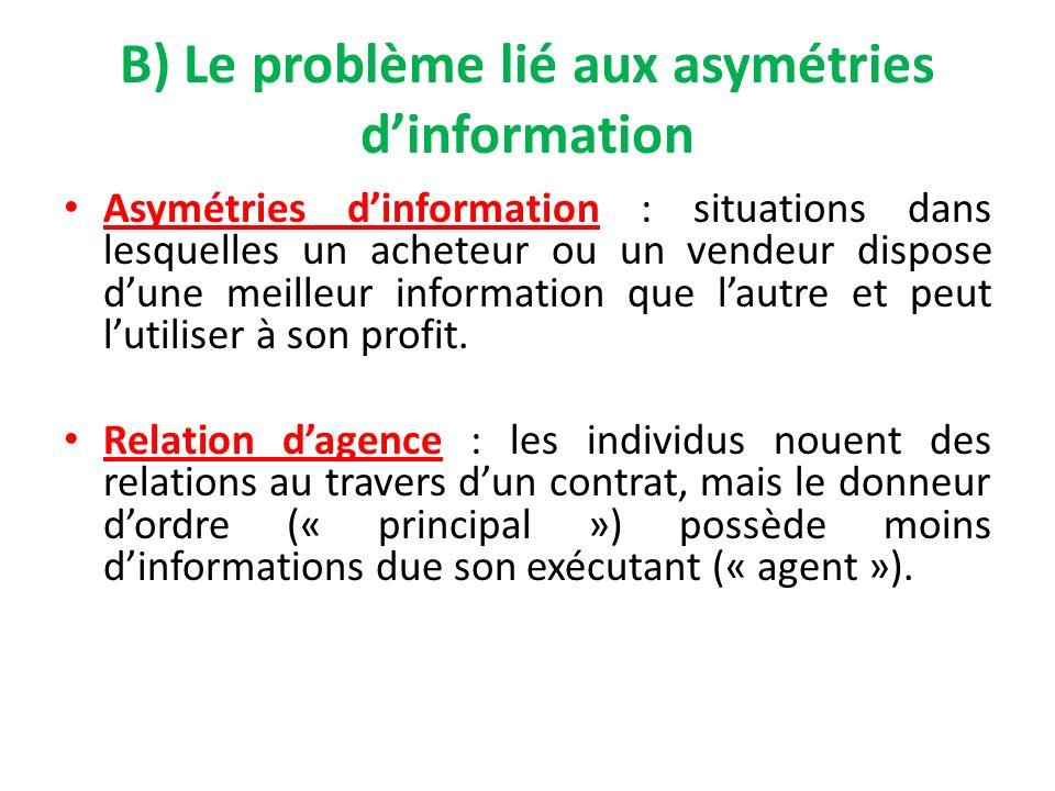 B) Le problème lié aux asymétries dinformation Asymétries dinformation : situations dans lesquelles un acheteur ou un vendeur dispose dune meilleur in