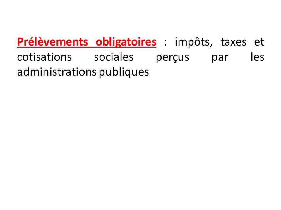 Prélèvements obligatoires : impôts, taxes et cotisations sociales perçus par les administrations publiques
