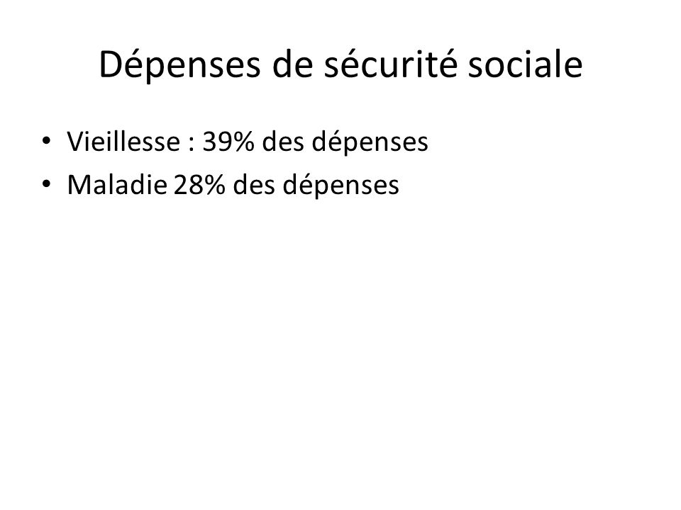 Dépenses de sécurité sociale Vieillesse : 39% des dépenses Maladie 28% des dépenses