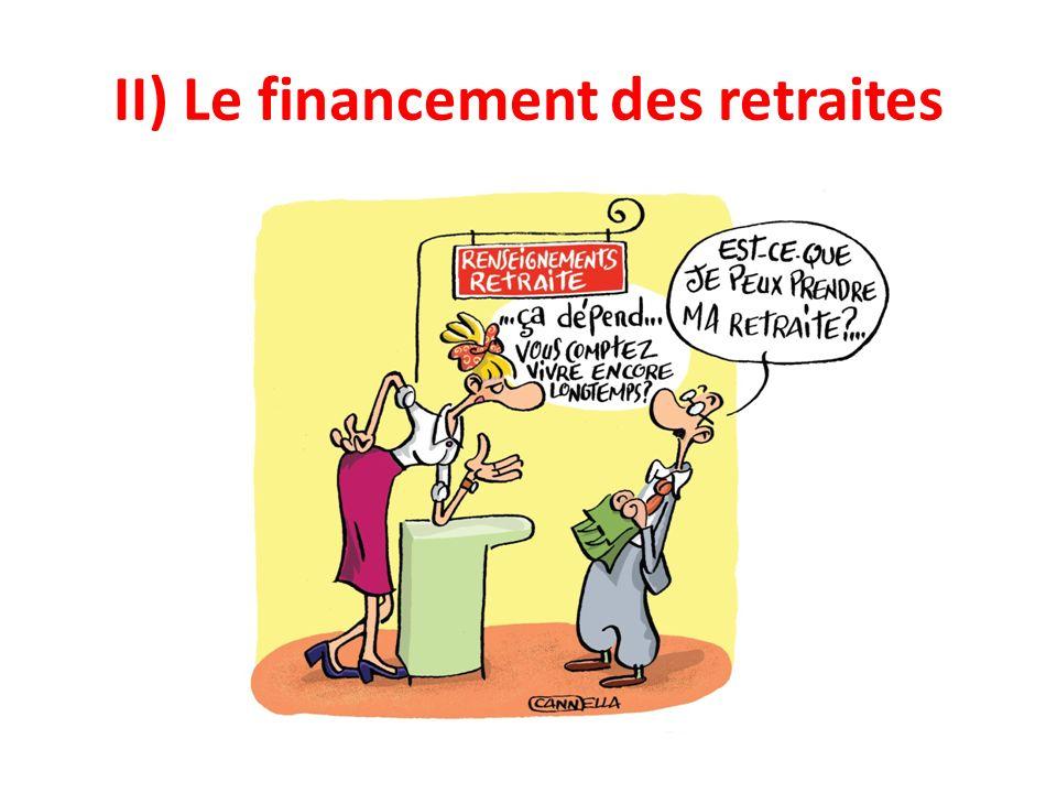 II) Le financement des retraites