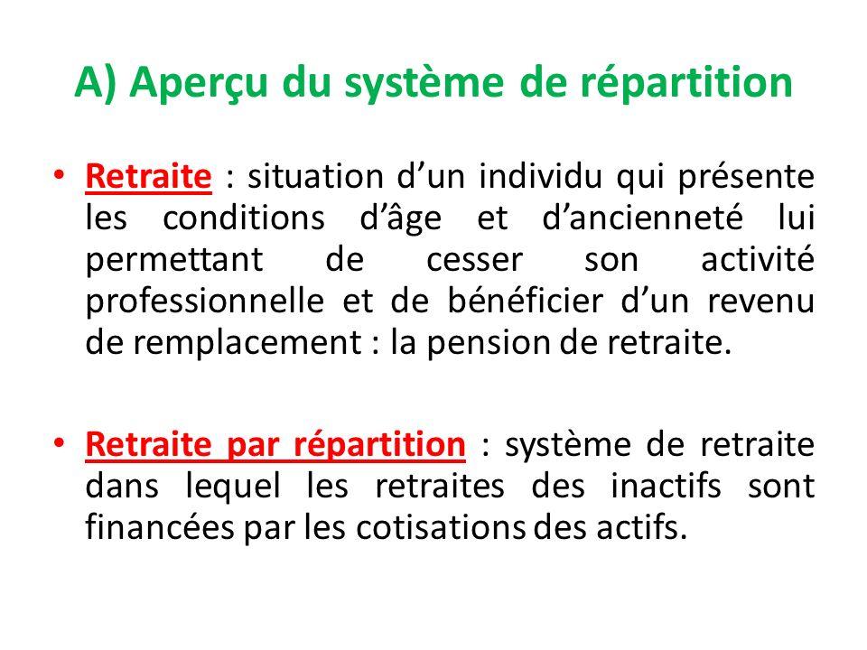 A) Aperçu du système de répartition Retraite : situation dun individu qui présente les conditions dâge et dancienneté lui permettant de cesser son act