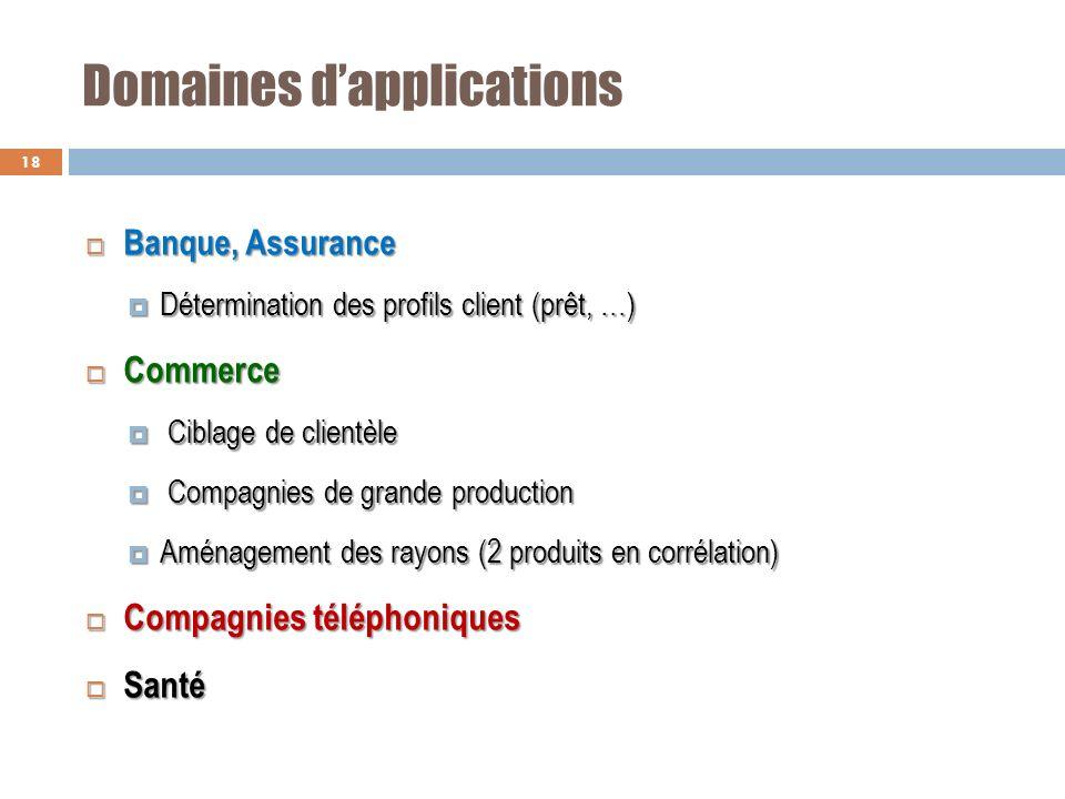 Domaines dapplications Banque, Assurance Banque, Assurance Détermination des profils client (prêt, …) Détermination des profils client (prêt, …) Comme