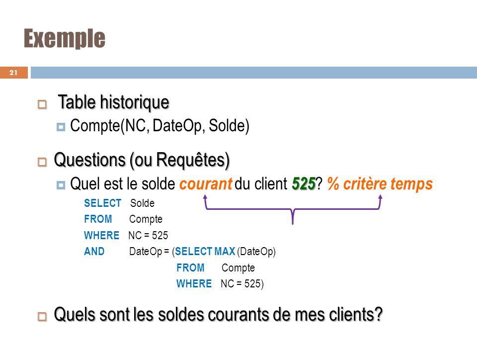 Exemple Table historique Table historique Compte(NC, DateOp, Solde) Questions (ou Requêtes) Questions (ou Requêtes) 525 Quel est le solde courant du c