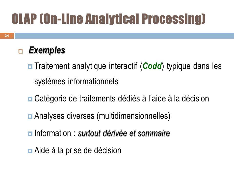 OLAP (On-Line Analytical Processing) Exemples Exemples Traitement analytique interactif ( Codd ) typique dans les systèmes informationnels Catégorie d