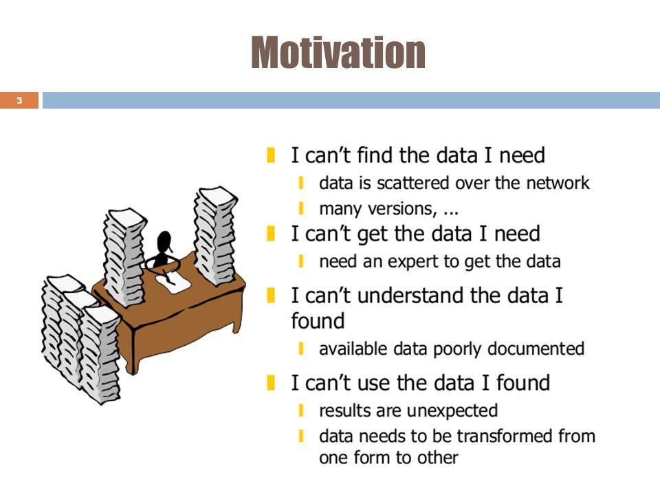 Introduction (1) Pourquoi un entrepôt de données.Pourquoi un entrepôt de données.