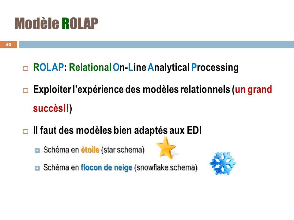 Modèle ROLAP ROLAP: Relational On-Line Analytical Processing Exploiter lexpérience des modèles relationnels (un grand succès!!) Il faut des modèles bi