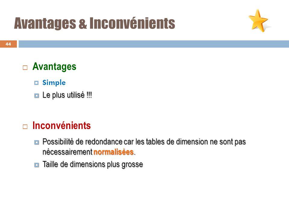Avantages & Inconvénients Avantages Simple Le plus utilisé !!! Le plus utilisé !!! Inconvénients Possibilité de redondance car les tables de dimension