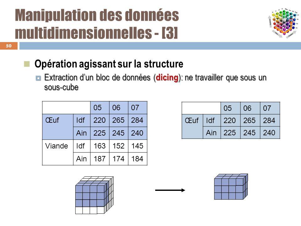 Manipulation des données multidimensionnelles - [3] Opération agissant sur la structure Extraction dun bloc de données ( dicing ): ne travailler que s