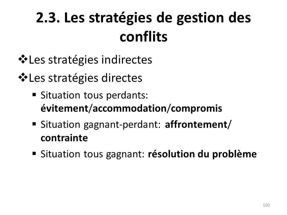 2.3. Les stratégies de gestion des conflits Les stratégies indirectes Les stratégies directes Situation tous perdants: évitement/accommodation/comprom
