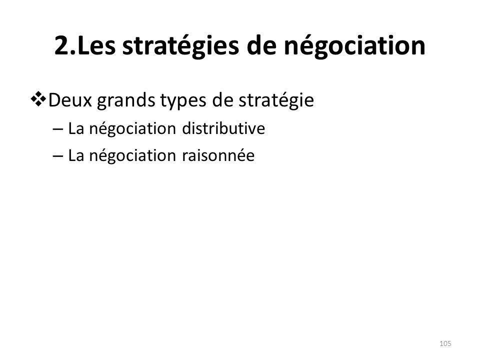 2.Les stratégies de négociation Deux grands types de stratégie – La négociation distributive – La négociation raisonnée 105