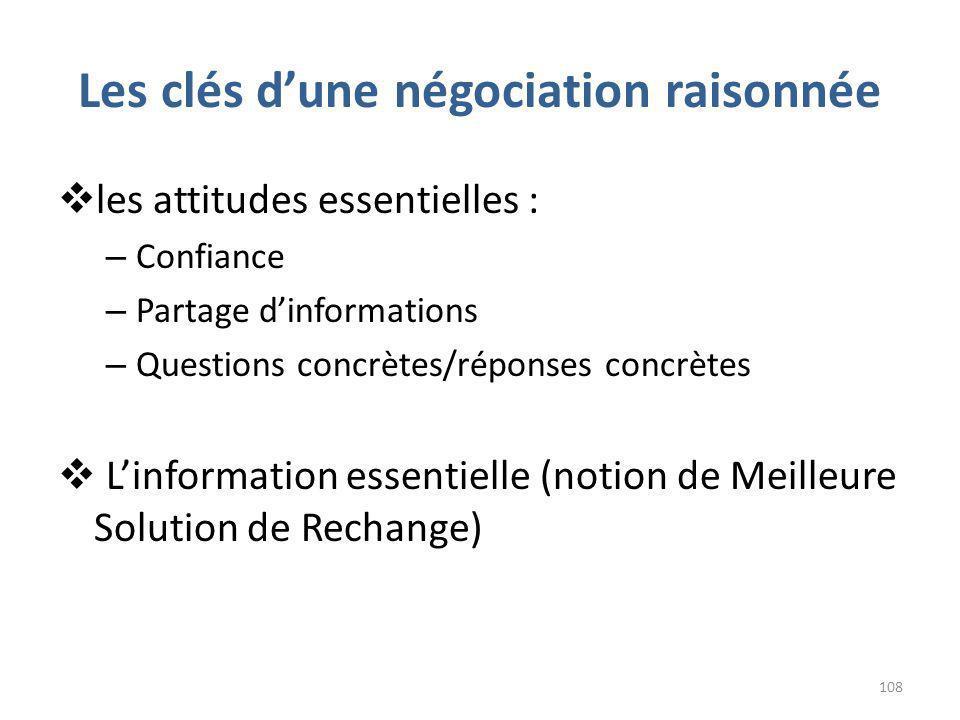 Les clés dune négociation raisonnée les attitudes essentielles : – Confiance – Partage dinformations – Questions concrètes/réponses concrètes Linforma