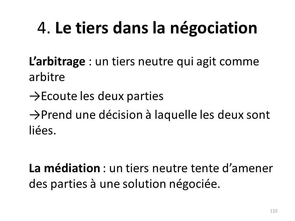 4. Le tiers dans la négociation Larbitrage : un tiers neutre qui agit comme arbitre Ecoute les deux parties Prend une décision à laquelle les deux son