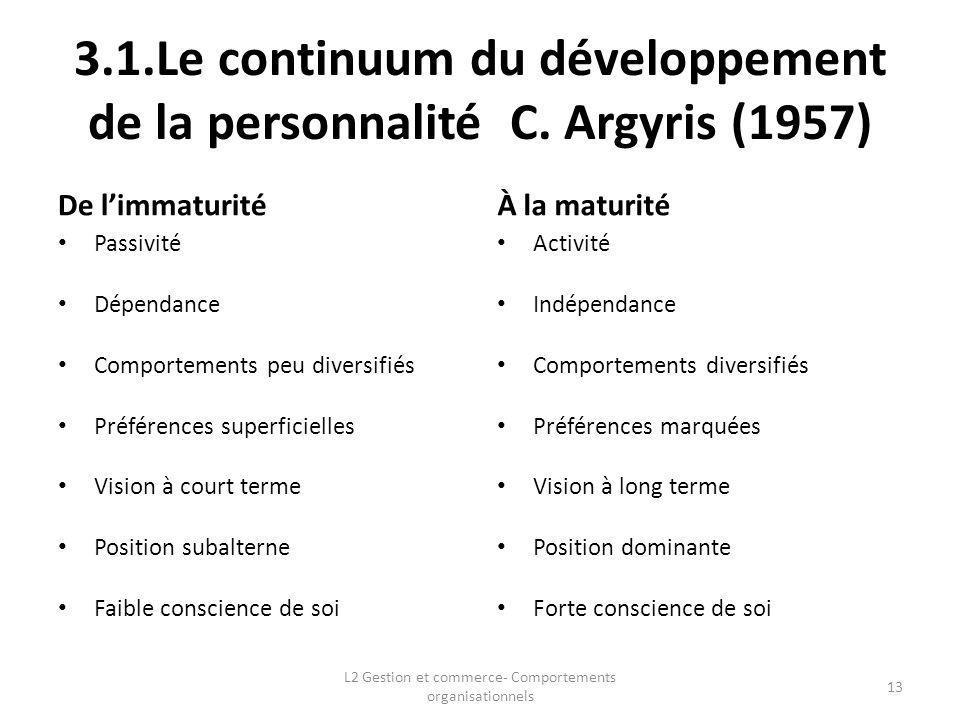 3.1.Le continuum du développement de la personnalité C. Argyris (1957) De limmaturité Passivité Dépendance Comportements peu diversifiés Préférences s