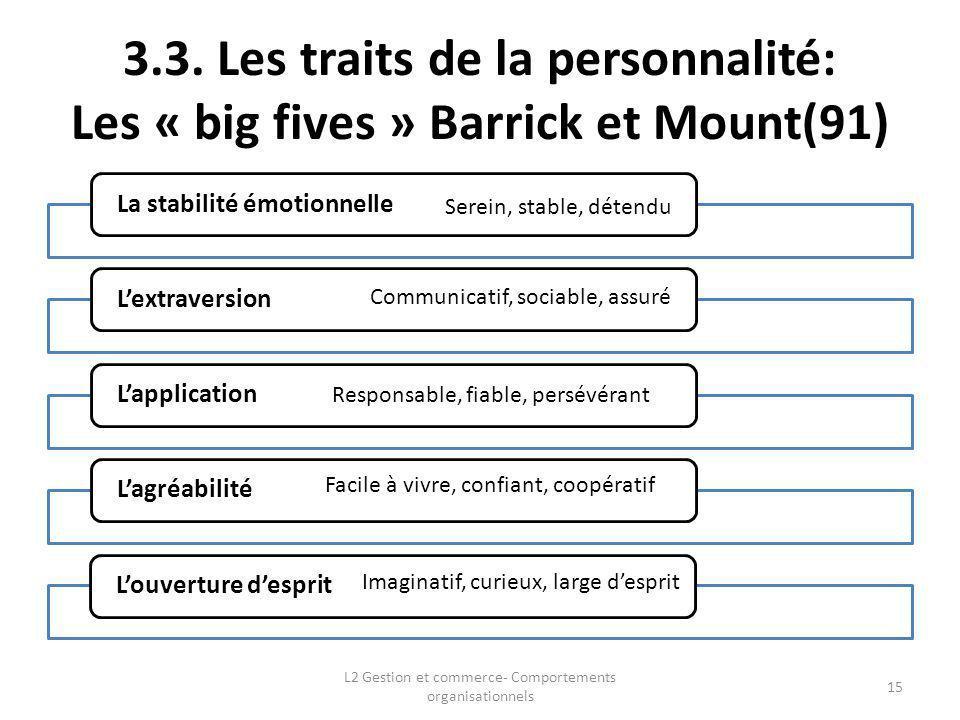 3.3. Les traits de la personnalité: Les « big fives » Barrick et Mount(91) Serein, stable, détendu Communicatif, sociable, assuré Responsable, fiable,