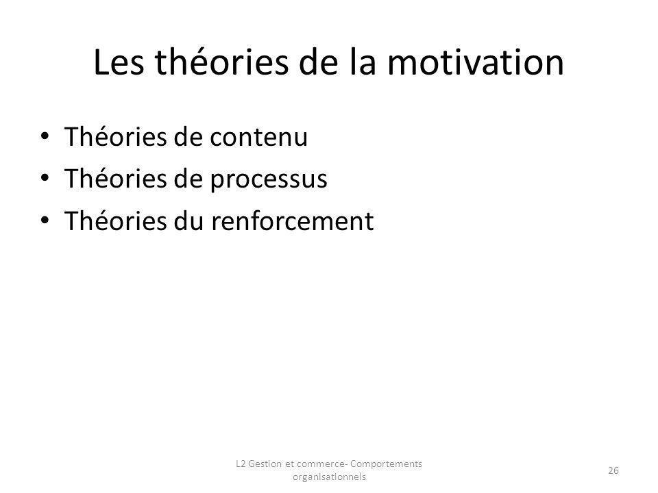 Les théories de la motivation Théories de contenu Théories de processus Théories du renforcement 26 L2 Gestion et commerce- Comportements organisation
