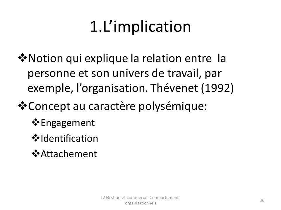 1.Limplication Notion qui explique la relation entre la personne et son univers de travail, par exemple, lorganisation. Thévenet (1992) Concept au car