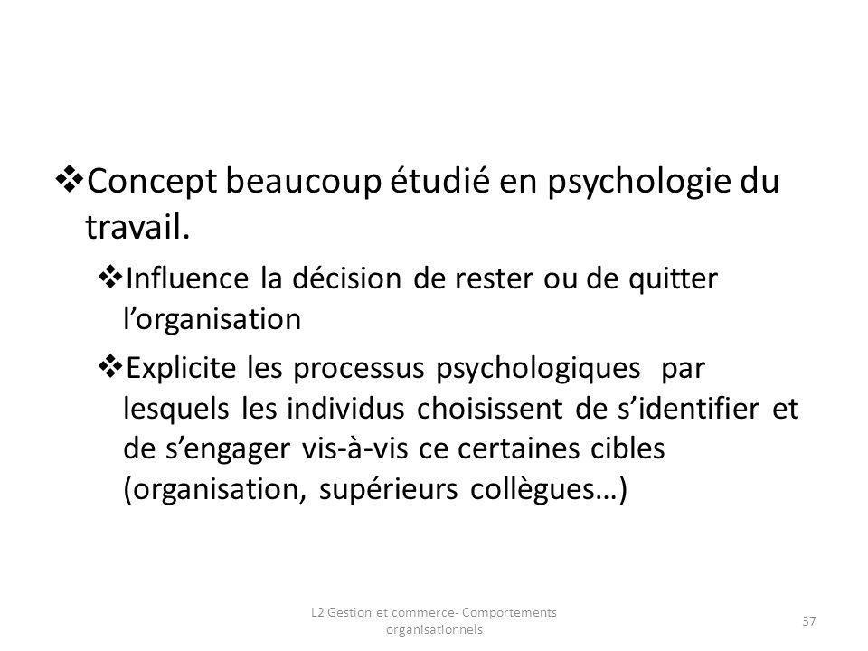 Concept beaucoup étudié en psychologie du travail. Influence la décision de rester ou de quitter lorganisation Explicite les processus psychologiques