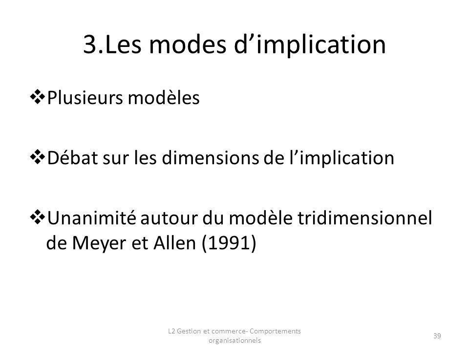 3.Les modes dimplication Plusieurs modèles Débat sur les dimensions de limplication Unanimité autour du modèle tridimensionnel de Meyer et Allen (1991