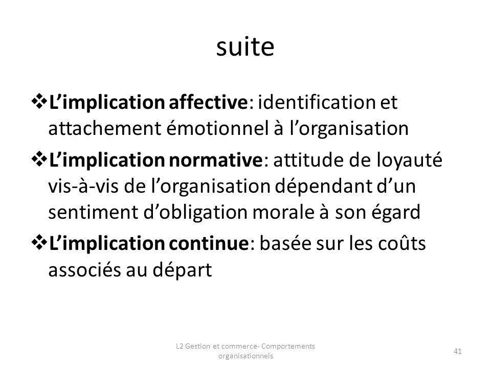 suite Limplication affective: identification et attachement émotionnel à lorganisation Limplication normative: attitude de loyauté vis-à-vis de lorgan