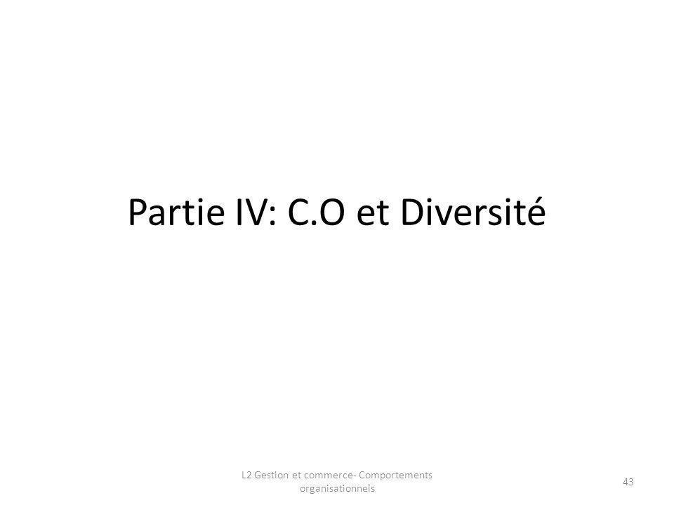 Partie IV: C.O et Diversité 43 L2 Gestion et commerce- Comportements organisationnels